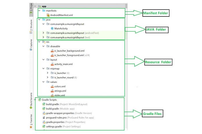 Структурная схема приложения для Android