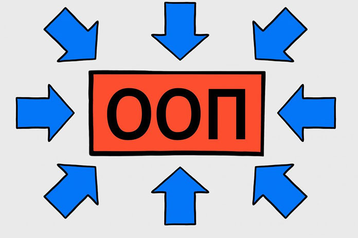 Плюсы иминусы объектно-ориентированных языков программирования2