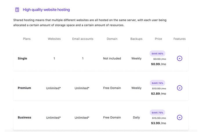Выберите надежного веб-хостинга