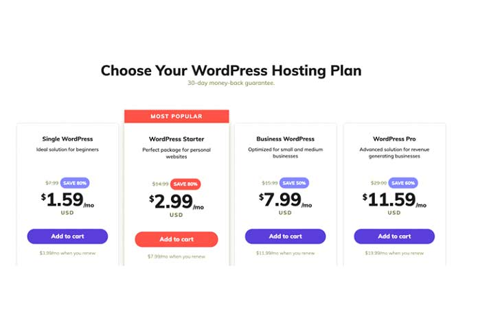 создать сайт на WordPress