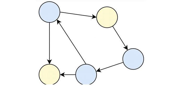 Графы вPython2