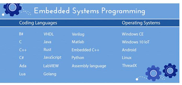 Лучшие языки программирования для встраиваемых систем