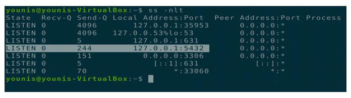 Проверьте порт, используемый PostgreSQL