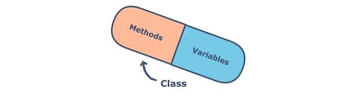 Расширенные концепции ООП вJava
