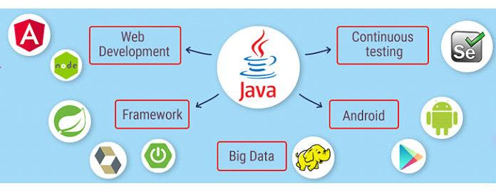 Разработчики используют платформу Java для работы над множеством проектов