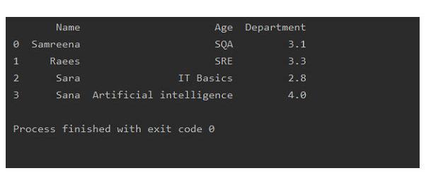 Создайте фрейм данных Pandas спомощью функции zip