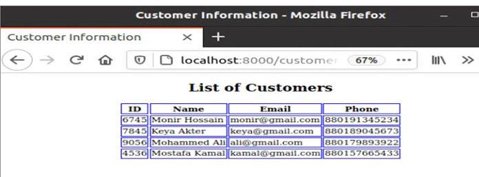 Запустите следующий URL-адрес вбраузере, чтобы получить следующий результа