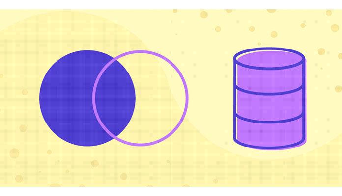 Что такое соединения SQL