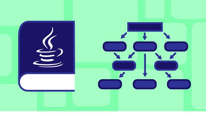 Массивы в руководстве по Java
