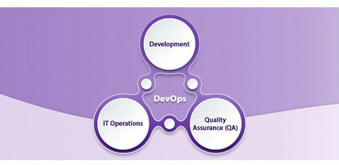 Преимущества внедрения DevOps