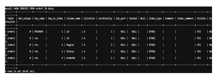 Теперь посмотрим нарезультат создания индексов для конкретной таблицы