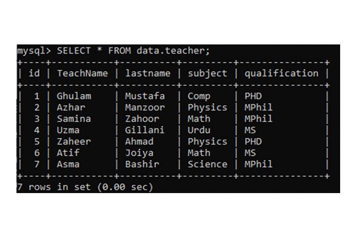 Унас есть таблица «учитель» вбазе данных «данные»