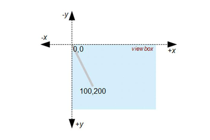 Вотличие отматематических графиков