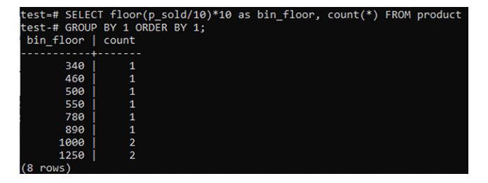 Врезультате выможете эффективно генерировать гистограммы вPostgreSQL