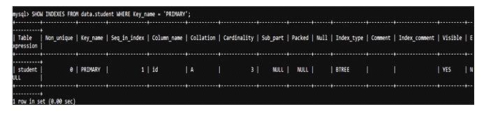 Выможете видеть, что онвыведет индексную запись для единственного столбца