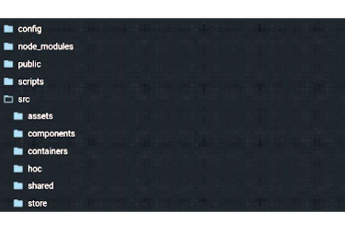 Давайте посмотрим настандартную структуру папок, которой придерживается сообщество ReactJS