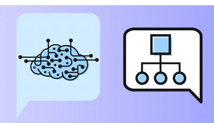 машинное обучение дает вам преимущество в проектировании систем