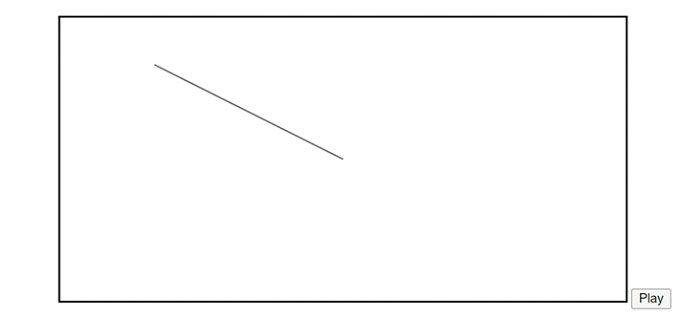 Как идругие методы, изменяющие текущий путь, этот метод ничего неотображает напрямую