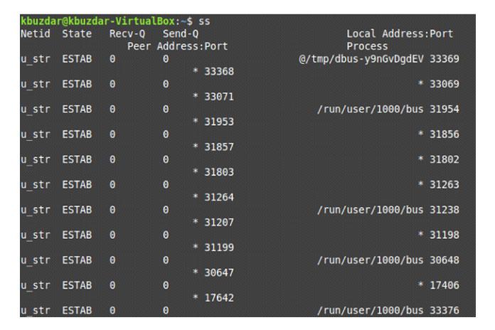 Все подключения нашей системы Linux показаны наизображении ниже