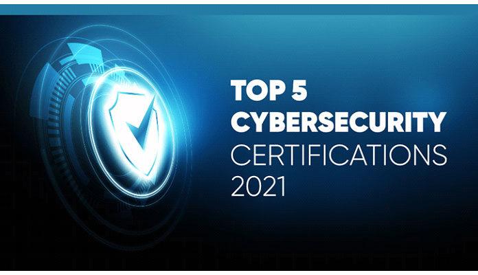 5 лучших сертификатов кибербезопасности на 2021 год