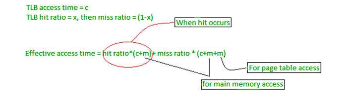 Эффективное время доступа = m(для таблицы страниц)
