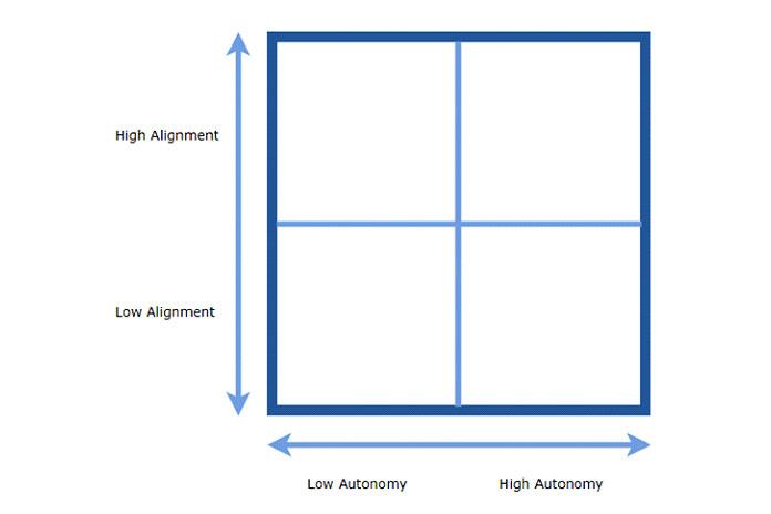 Генри Книберг представил наглядную диаграмму, описывающую взаи