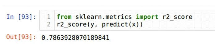 Мытакже можем проверить точность модели, даетли она правильные результаты или нет