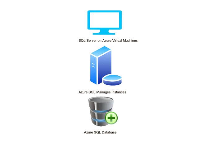 Наэтом этапе унас есть обзор вариантов развертывания Azure SQL