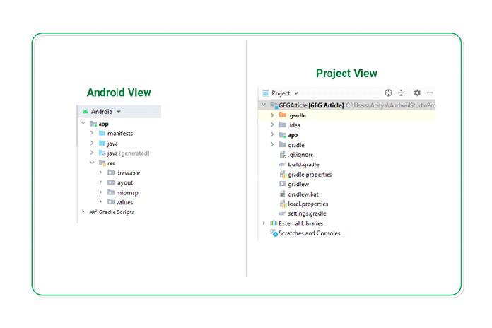Структура папок проекта Android studio