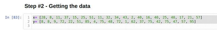 Теперь наш следующий шаг— создать набор данных (xиy)