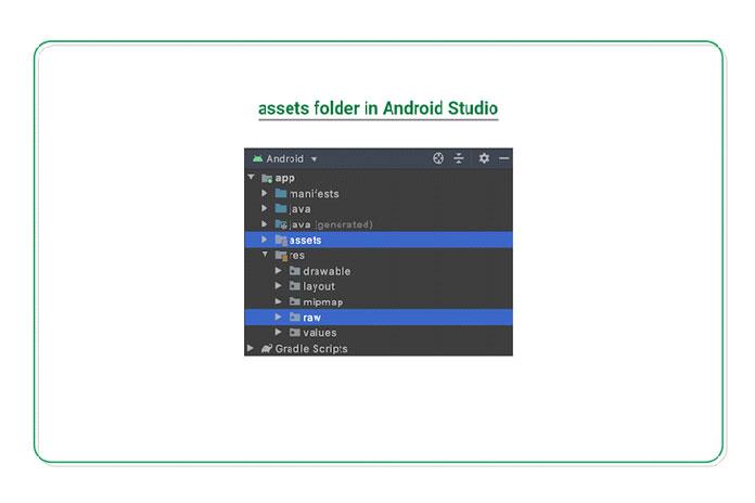 папка raw в Android используется для хранения файлов mp3