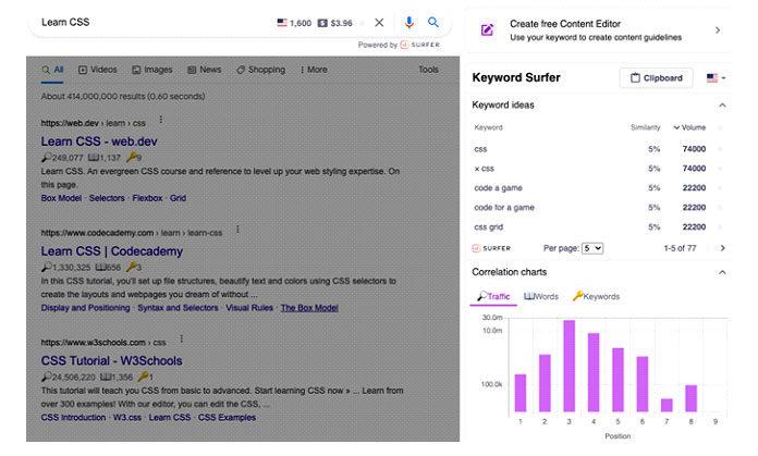 Это расширение для браузера также имеет бесплатный редактор контента