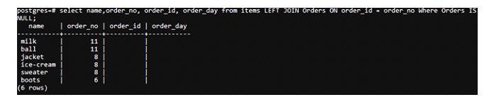 Мыупомянули, что только order_id имеет значение null