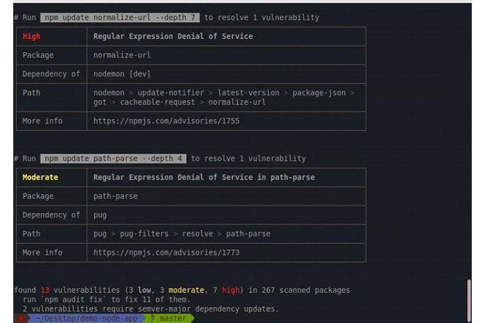 Начиная сверсии6, npm проверяет пакеты вовремя