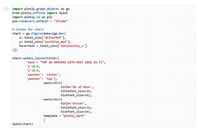 Создайте гистограмму, используя новый набор данных, полученный нашаге5