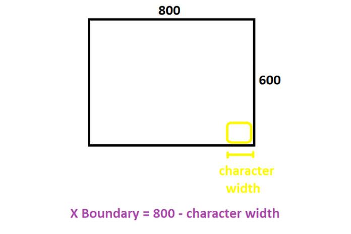 Вмоем случае ширина символа составляла 50пикселей