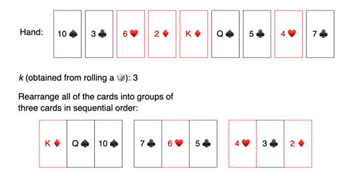 Вприведенном выше примере мывидим, что нам раздали девять карт