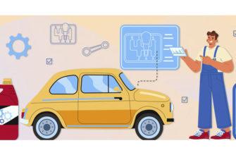 Почему автомобильные компании привлекают разработку программного обеспечения на аутсорсинг