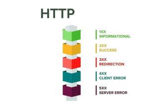 Полное руководство по кодам состояния HTTP 3xx