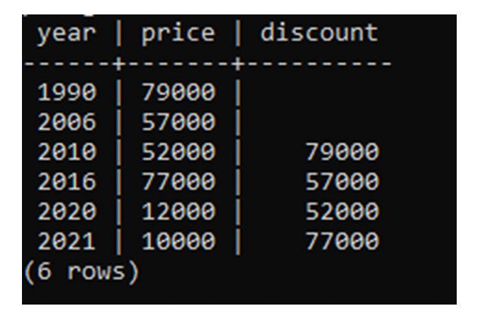Полученное значение показывает, что цена встолбце скидки сдвинута надве строки вниз